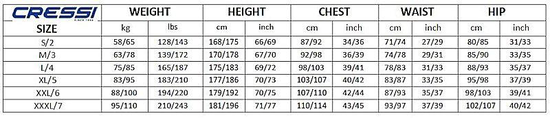 Måleskema fra Cressi - Cressi Apnea 2018 7mm Billig våddragt